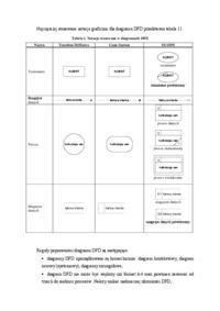 Diagram Hierarchii Funkcji Notatekpl