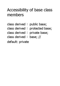 Accessibility of base class members