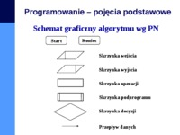 visual-basic-for-applications-prezentacja-1